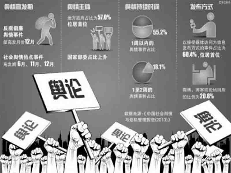涉纪涉腐网络舆情